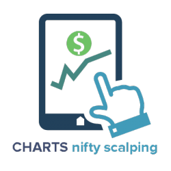 Chart Setup for NIFTY Scalping