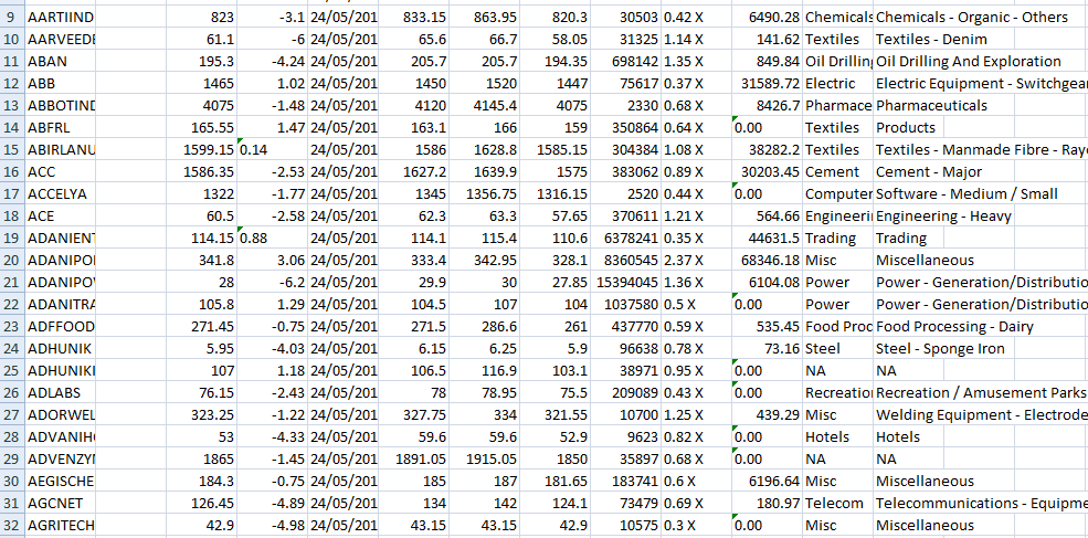 nse f&o margin file