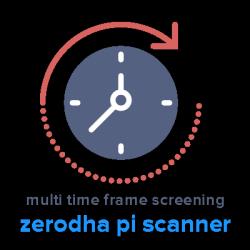 Zerodha Pi Scanner Multi Time Frame