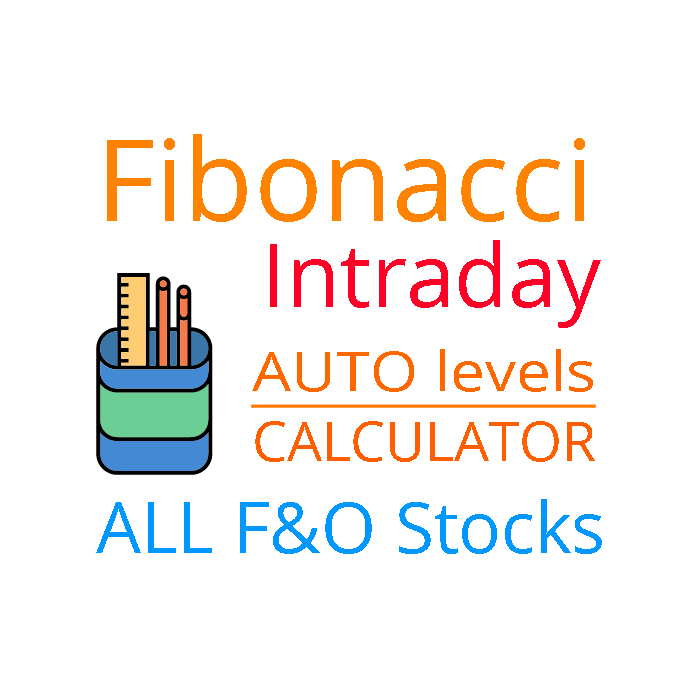 Fibonacci Intraday levels for Day Traders